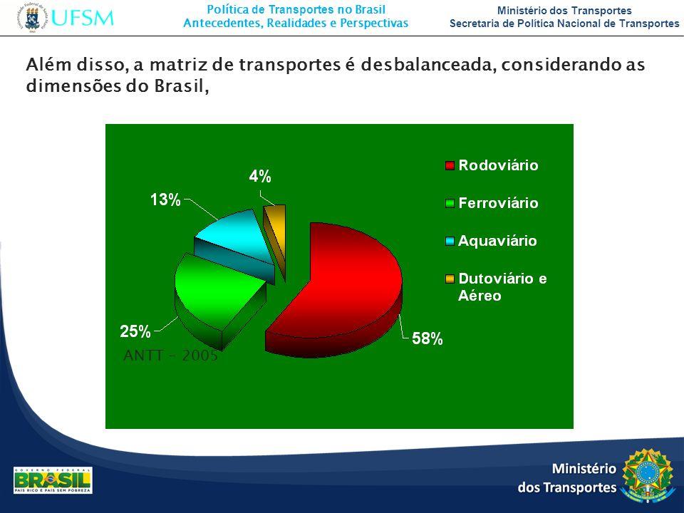 Política de Transportes no Brasil Antecedentes, Realidades e Perspectivas Ministério dos Transportes Secretaria de Política Nacional de Transportes Al