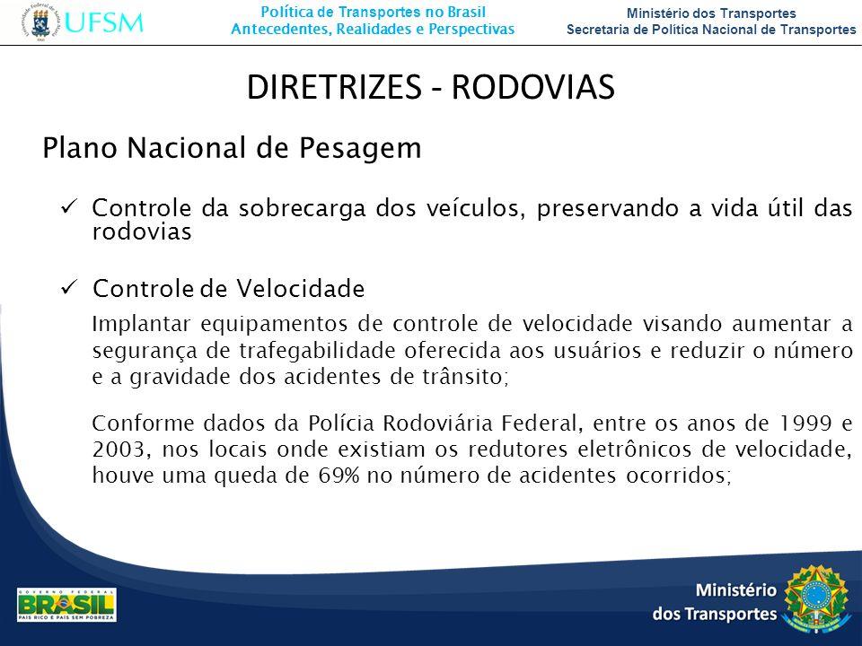 Política de Transportes no Brasil Antecedentes, Realidades e Perspectivas Ministério dos Transportes Secretaria de Política Nacional de Transportes Pl