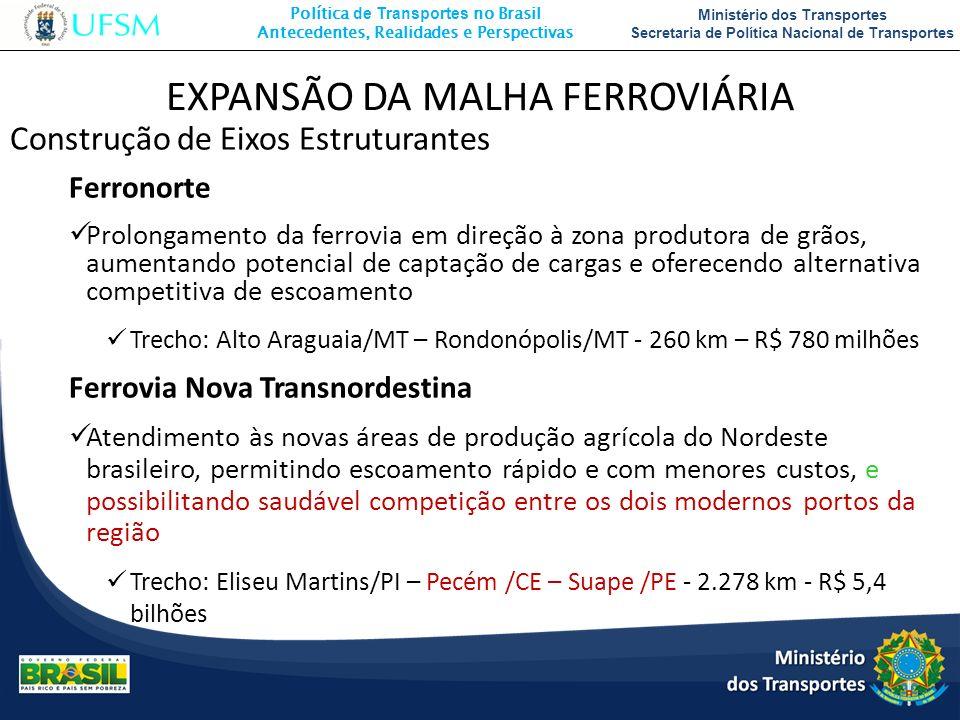 Política de Transportes no Brasil Antecedentes, Realidades e Perspectivas Ministério dos Transportes Secretaria de Política Nacional de Transportes EX