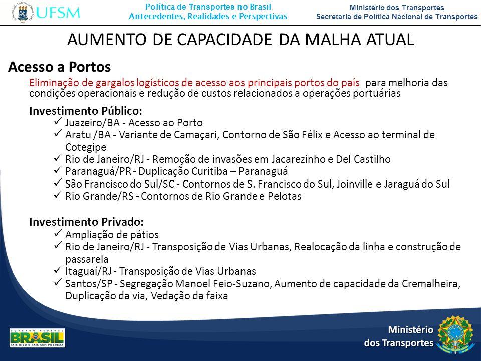 Política de Transportes no Brasil Antecedentes, Realidades e Perspectivas Ministério dos Transportes Secretaria de Política Nacional de Transportes AU