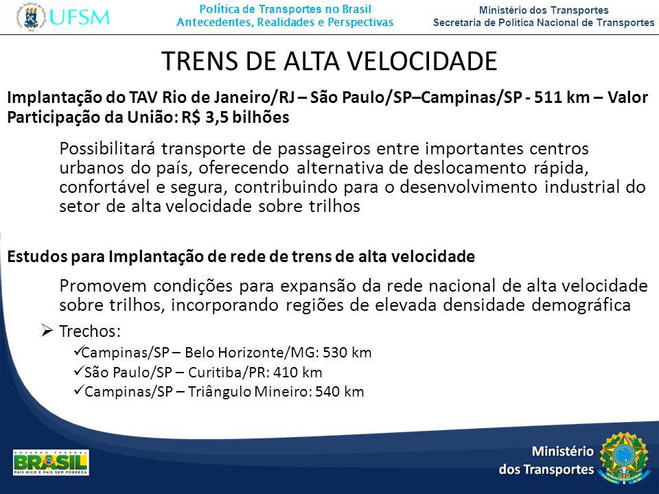 Política de Transportes no Brasil Antecedentes, Realidades e Perspectivas Ministério dos Transportes Secretaria de Política Nacional de Transportes TR