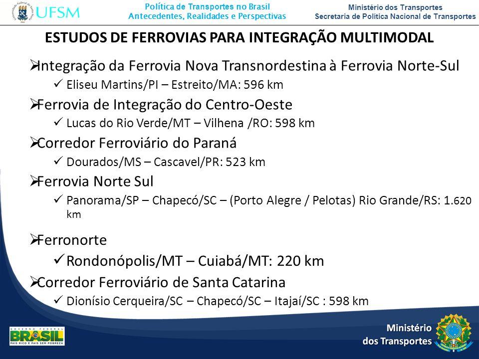 Política de Transportes no Brasil Antecedentes, Realidades e Perspectivas Ministério dos Transportes Secretaria de Política Nacional de Transportes ES