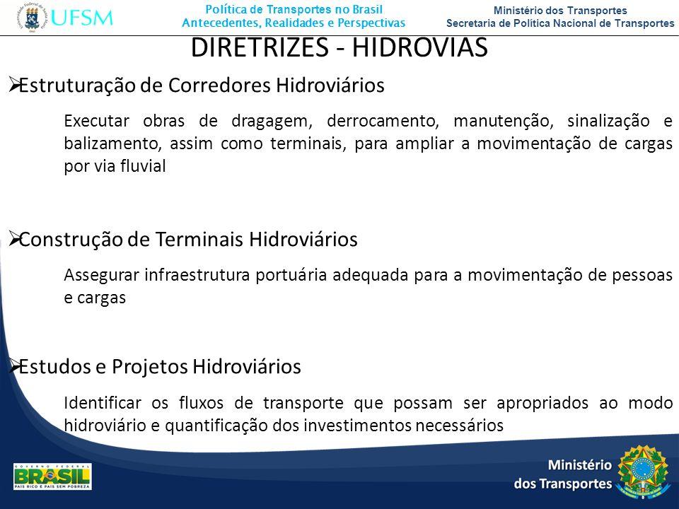 Política de Transportes no Brasil Antecedentes, Realidades e Perspectivas Ministério dos Transportes Secretaria de Política Nacional de Transportes DI
