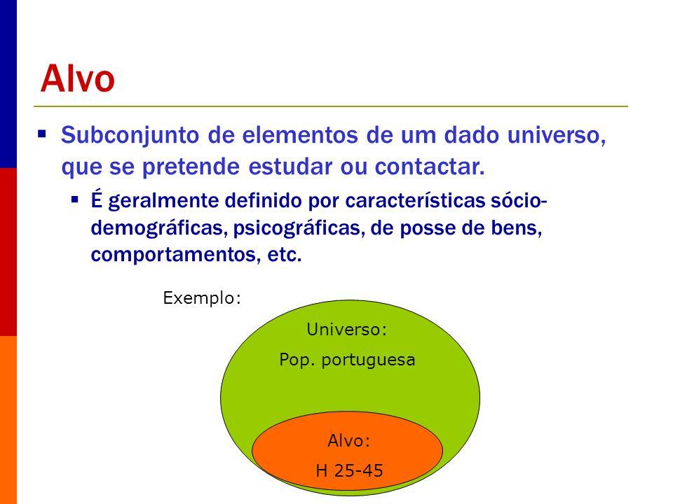 Alvo Subconjunto de elementos de um dado universo, que se pretende estudar ou contactar. É geralmente definido por características sócio- demográficas