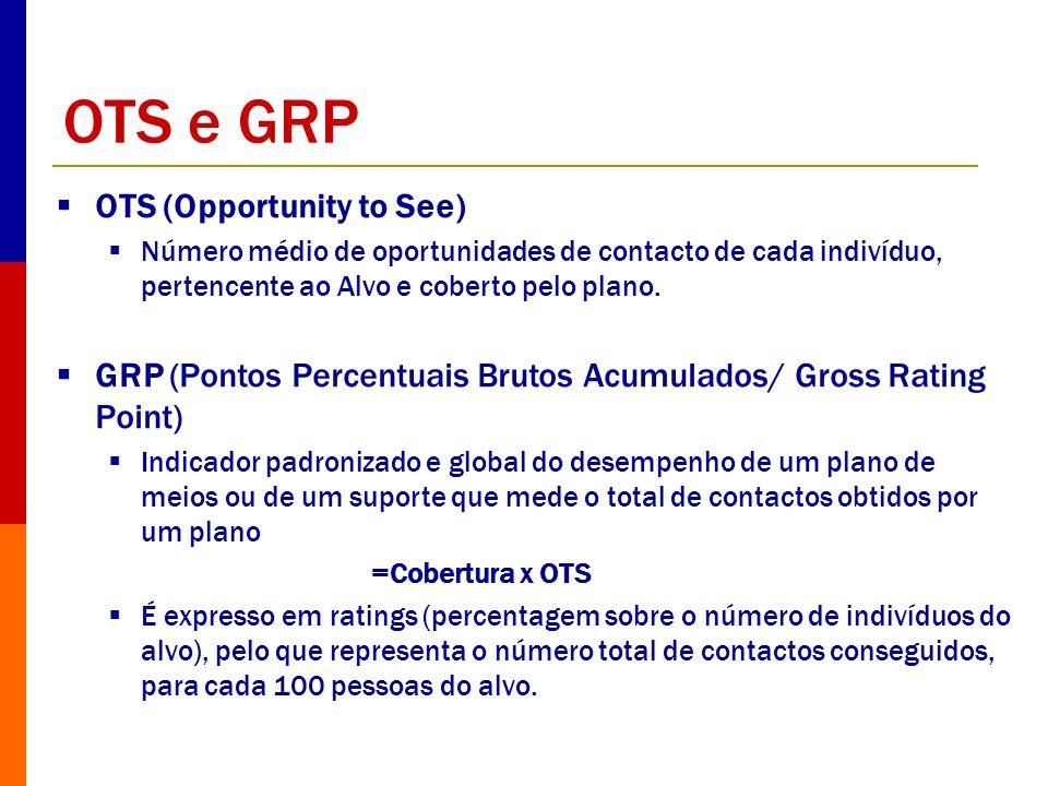 OTS e GRP OTS (Opportunity to See) Número médio de oportunidades de contacto de cada indivíduo, pertencente ao Alvo e coberto pelo plano. GRP (Pontos