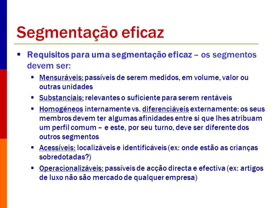 Segmentação eficaz Requisitos para uma segmentação eficaz – os segmentos devem ser: Mensuráveis: passíveis de serem medidos, em volume, valor ou outra