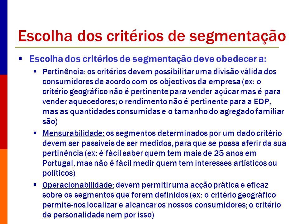 Escolha dos critérios de segmentação Escolha dos critérios de segmentação deve obedecer a: Pertinência: os critérios devem possibilitar uma divisão vá