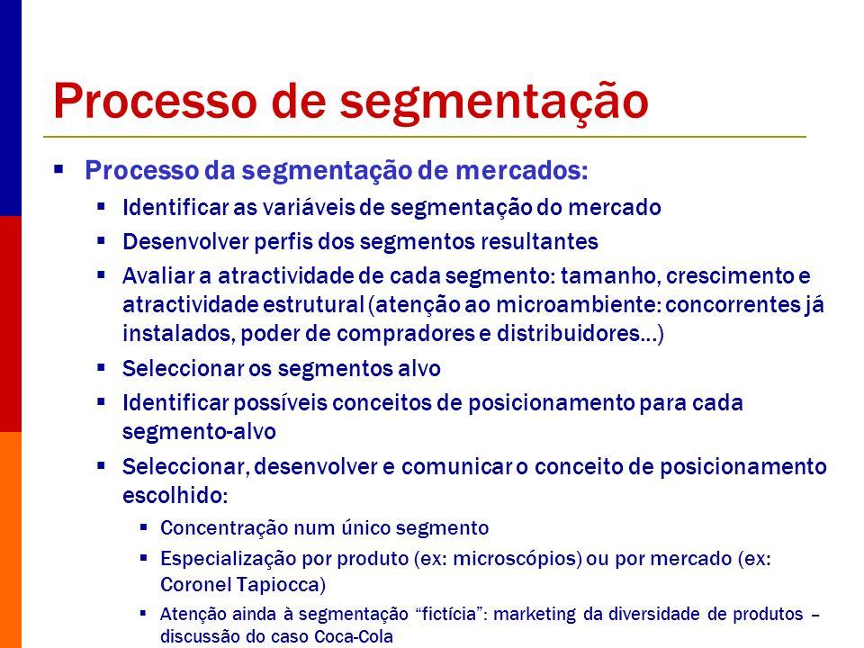 Processo de segmentação Processo da segmentação de mercados: Identificar as variáveis de segmentação do mercado Desenvolver perfis dos segmentos resul