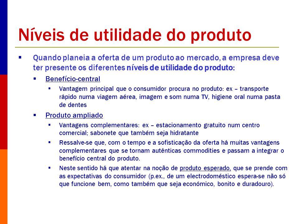 Níveis de utilidade do produto Quando planeia a oferta de um produto ao mercado, a empresa deve ter presente os diferentes níveis de utilidade do prod