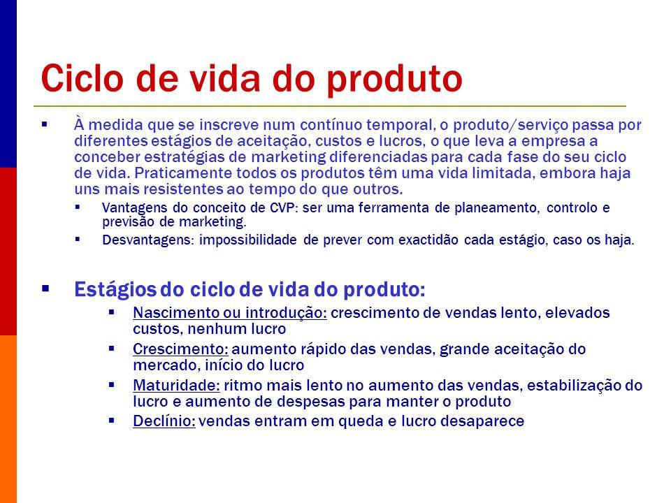 Ciclo de vida do produto À medida que se inscreve num contínuo temporal, o produto/serviço passa por diferentes estágios de aceitação, custos e lucros
