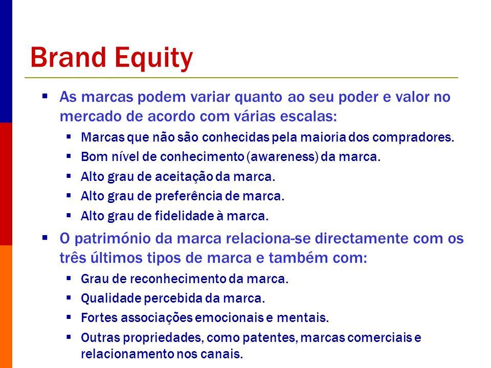 Brand Equity As marcas podem variar quanto ao seu poder e valor no mercado de acordo com várias escalas: Marcas que não são conhecidas pela maioria do