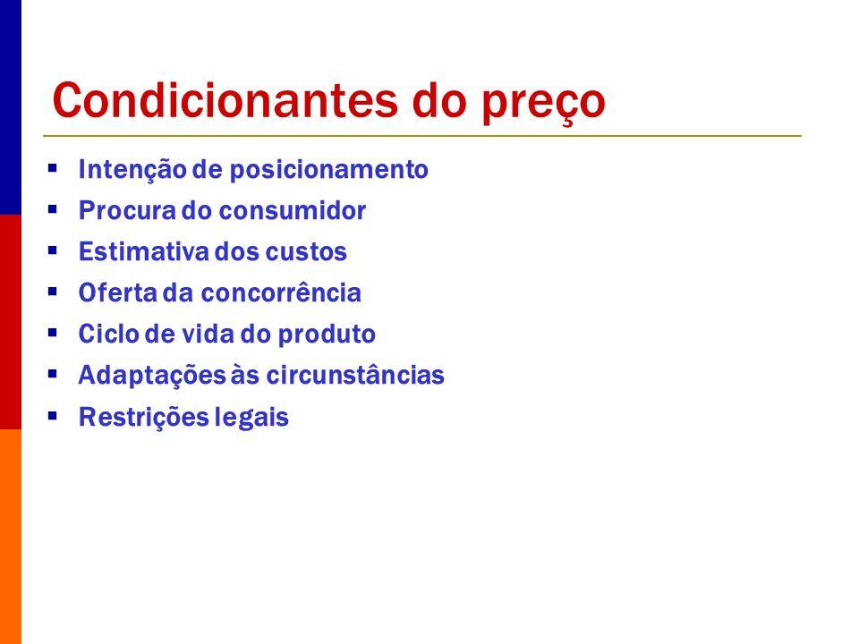 Condicionantes do preço Intenção de posicionamento Procura do consumidor Estimativa dos custos Oferta da concorrência Ciclo de vida do produto Adaptaç