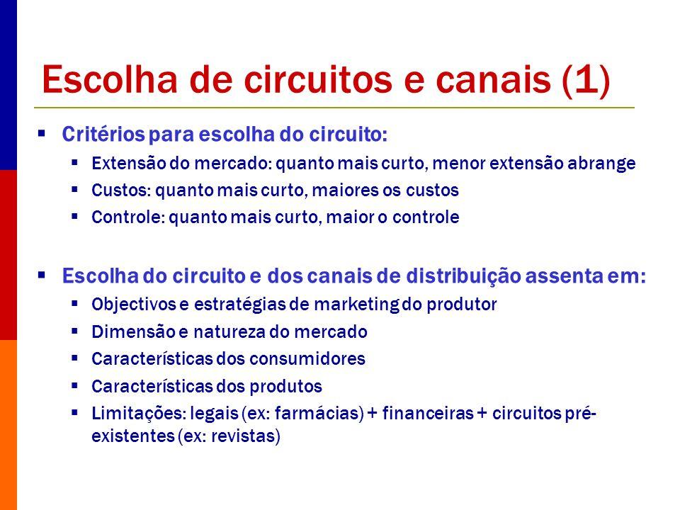 Escolha de circuitos e canais (1) Critérios para escolha do circuito: Extensão do mercado: quanto mais curto, menor extensão abrange Custos: quanto ma