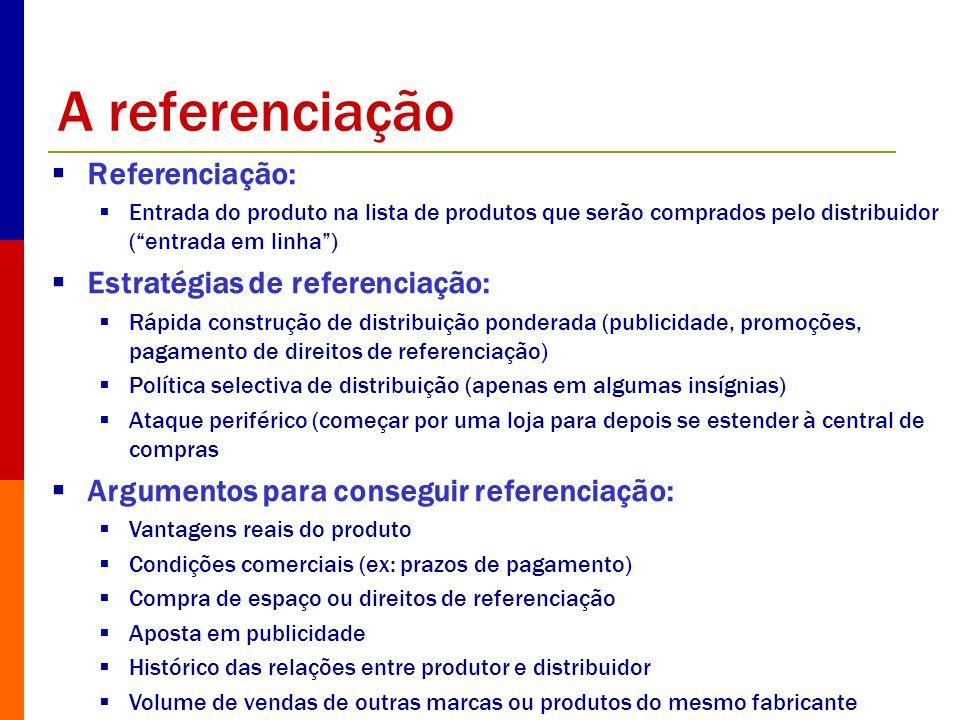 A referenciação Referenciação: Entrada do produto na lista de produtos que serão comprados pelo distribuidor (entrada em linha) Estratégias de referen