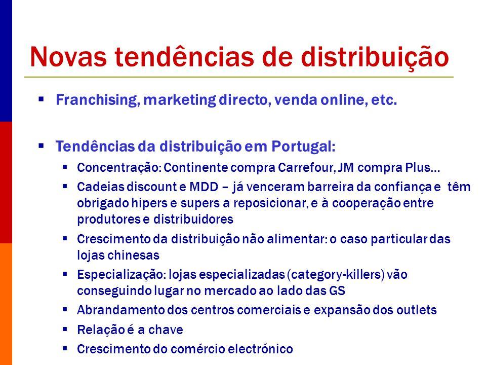 Novas tendências de distribuição Franchising, marketing directo, venda online, etc. Tendências da distribuição em Portugal: Concentração: Continente c