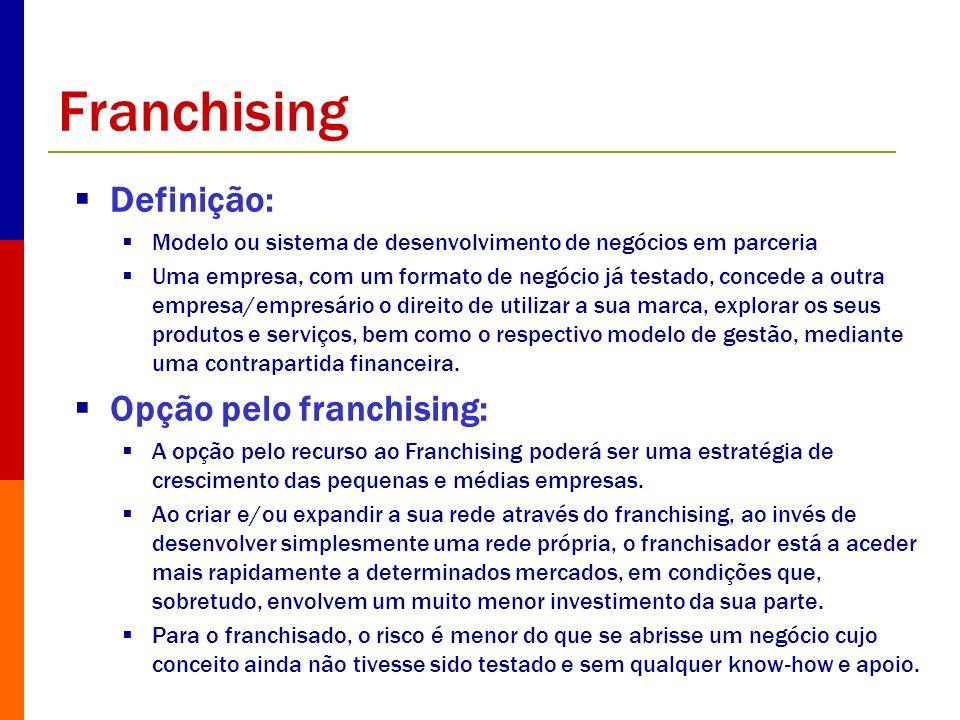 Franchising Definição: Modelo ou sistema de desenvolvimento de negócios em parceria Uma empresa, com um formato de negócio já testado, concede a outra