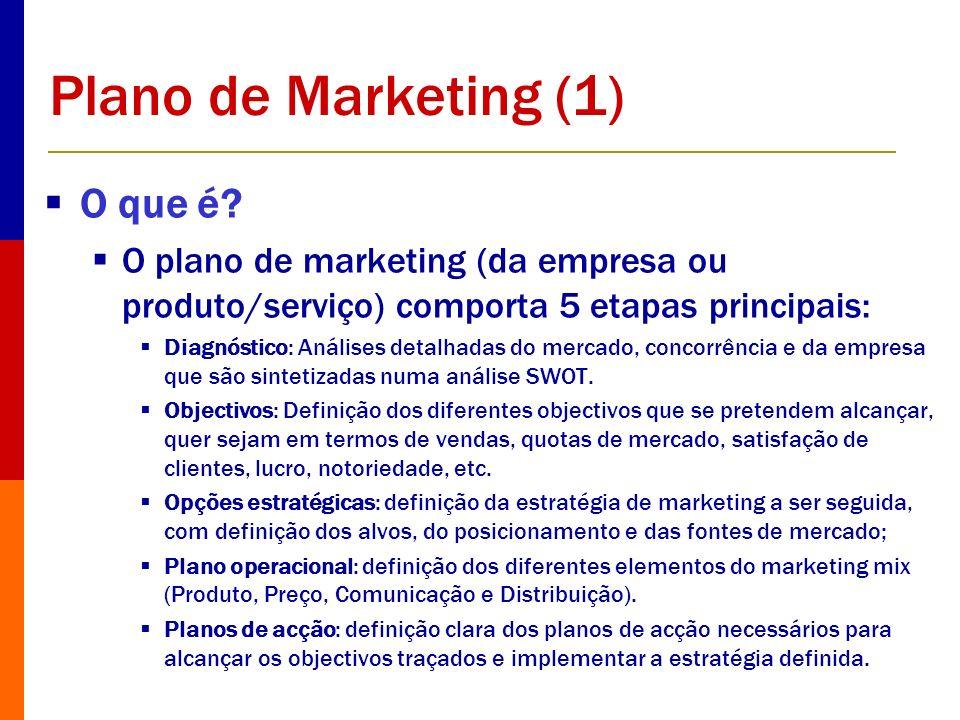 Plano de Marketing (1) O que é? O plano de marketing (da empresa ou produto/serviço) comporta 5 etapas principais: Diagnóstico: Análises detalhadas do