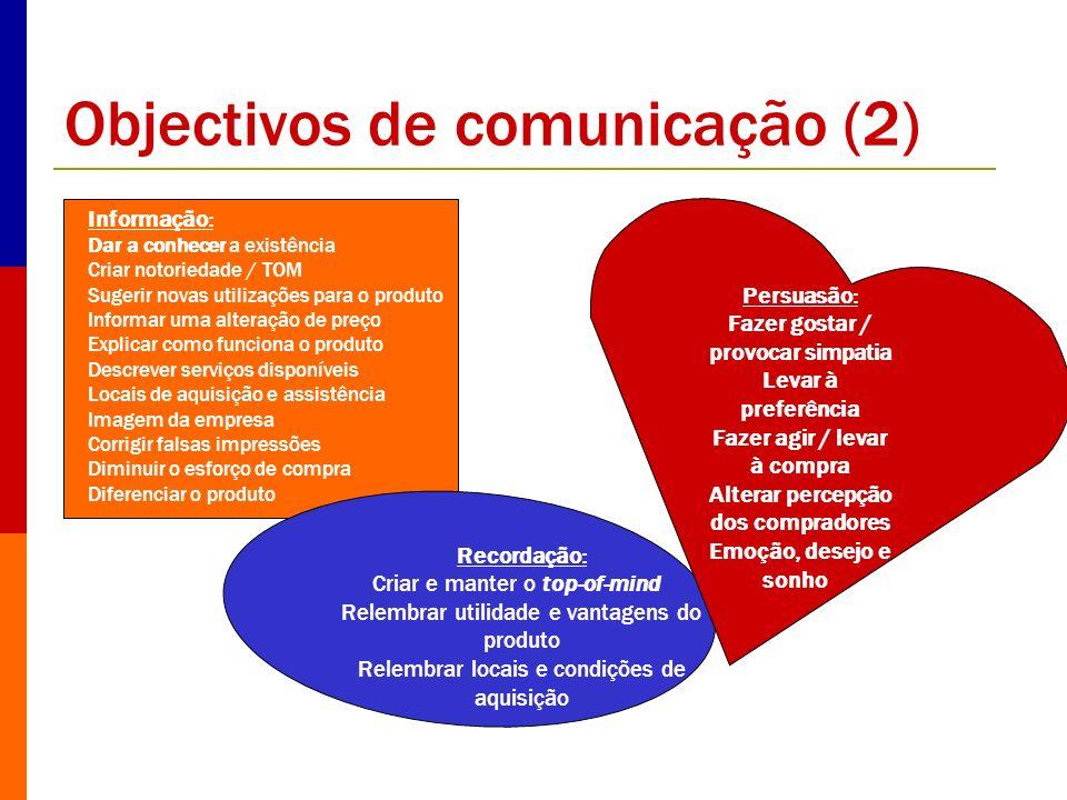 Objectivos de comunicação (2) Informação: Dar a conhecer a existência Criar notoriedade / TOM Sugerir novas utilizações para o produto Informar uma al
