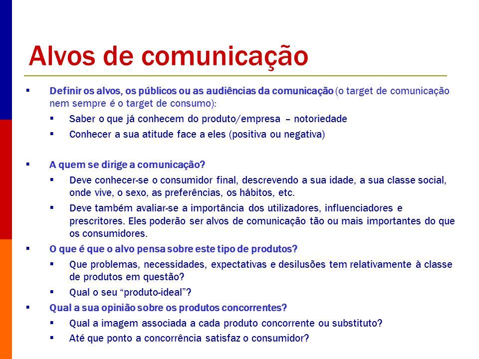 Alvos de comunicação Definir os alvos, os públicos ou as audiências da comunicação (o target de comunicação nem sempre é o target de consumo): Saber o