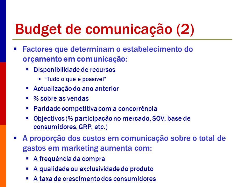 Budget de comunicação (2) Factores que determinam o estabelecimento do orçamento em comunicação: Disponibilidade de recursos Tudo o que é possível Act