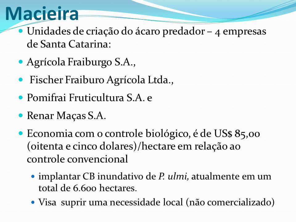 Unidades de criação do ácaro predador – 4 empresas de Santa Catarina: Agrícola Fraiburgo S.A., Fischer Fraiburo Agrícola Ltda., Pomifrai Fruticultura
