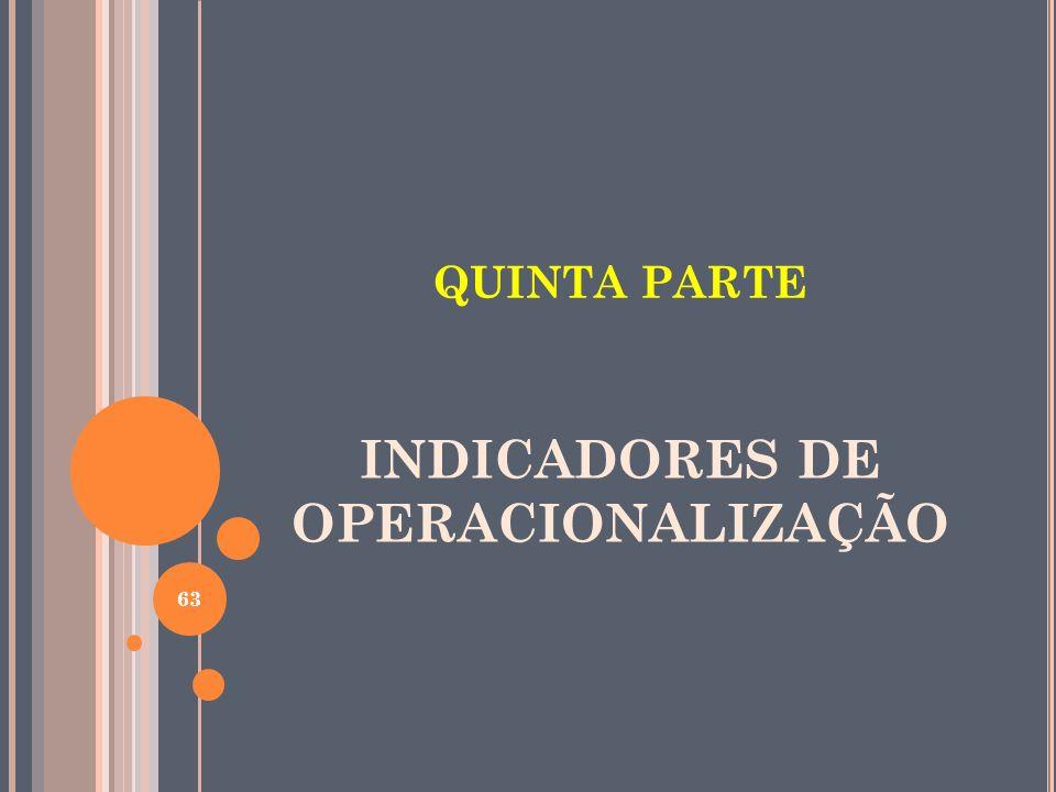 QUINTA PARTE INDICADORES DE OPERACIONALIZAÇÃO 63