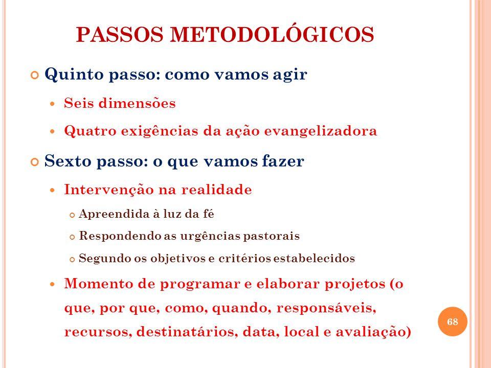 PASSOS METODOLÓGICOS Quinto passo: como vamos agir Seis dimensões Quatro exigências da ação evangelizadora Sexto passo: o que vamos fazer Intervenção