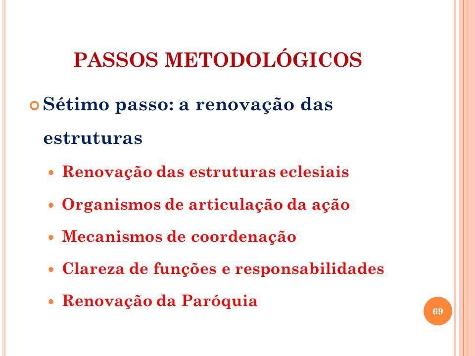 PASSOS METODOLÓGICOS Sétimo passo: a renovação das estruturas Renovação das estruturas eclesiais Organismos de articulação da ação Mecanismos de coord