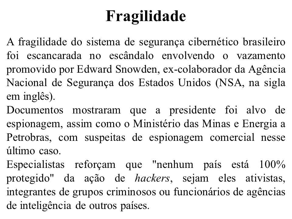 Fragilidade A fragilidade do sistema de segurança cibernético brasileiro foi escancarada no escândalo envolvendo o vazamento promovido por Edward Snowden, ex-colaborador da Agência Nacional de Segurança dos Estados Unidos (NSA, na sigla em inglês).