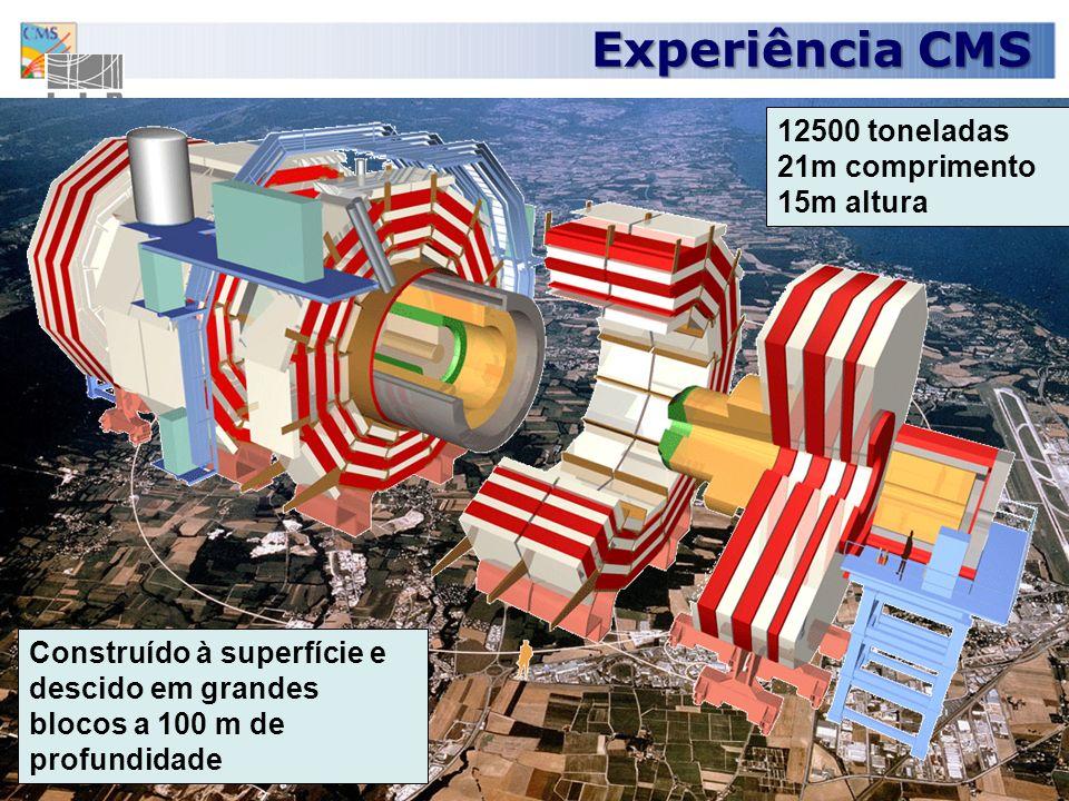 11 38 Nações 180 Institutos 2500 Colaboradores Experiência CMS Construído à superfície e descido em grandes blocos a 100 m de profundidade 12500 toneladas 21m comprimento 15m altura