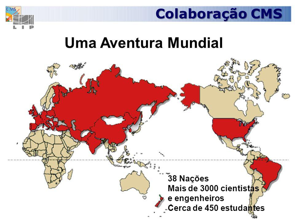 12 Uma Aventura Mundial 38 Nações Mais de 3000 cientistas e engenheiros Cerca de 450 estudantes Colaboração CMS