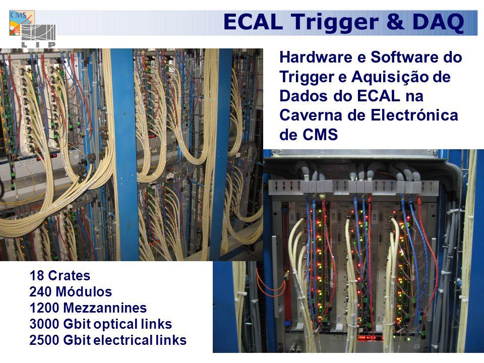 18 Hardware e Software do Trigger e Aquisição de Dados do ECAL na Caverna de Electrónica de CMS 18 Crates 240 Módulos 1200 Mezzannines 3000 Gbit optical links 2500 Gbit electrical links ECAL Trigger & DAQ