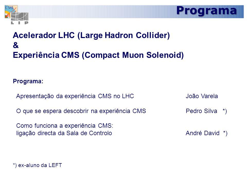 2009: Primeiras colisões p-p no LHC 23 Novembro 2009 Primeiras colisões a 900 GeV 14 Dezembro 2009 Primeiras colisões a 2.36 TeV 30 Março 2010 Primeiras colisões a 7 TeV