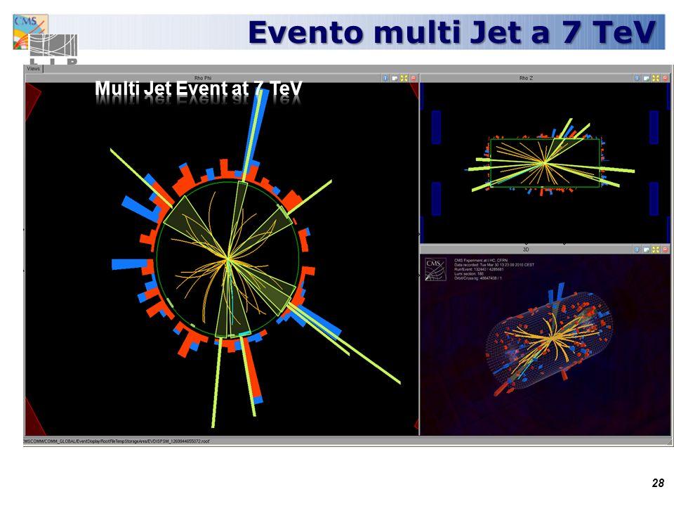 28 Evento multi Jet a 7 TeV