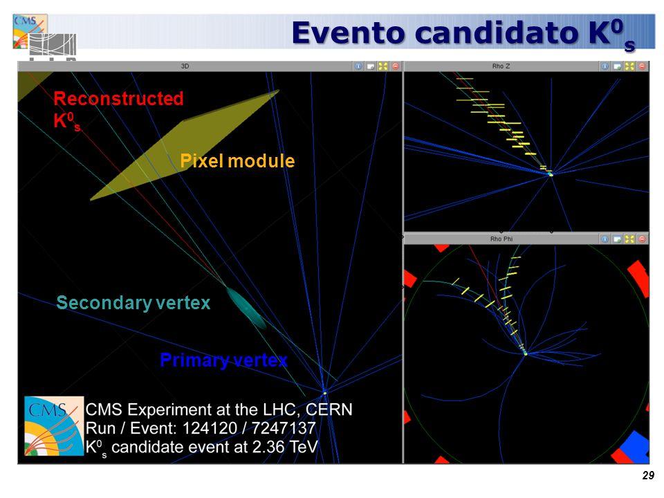 Pixel module Reconstructed K 0 s Secondary vertex Evento candidato K 0 s Evento candidato K 0 s 29 Primary vertex
