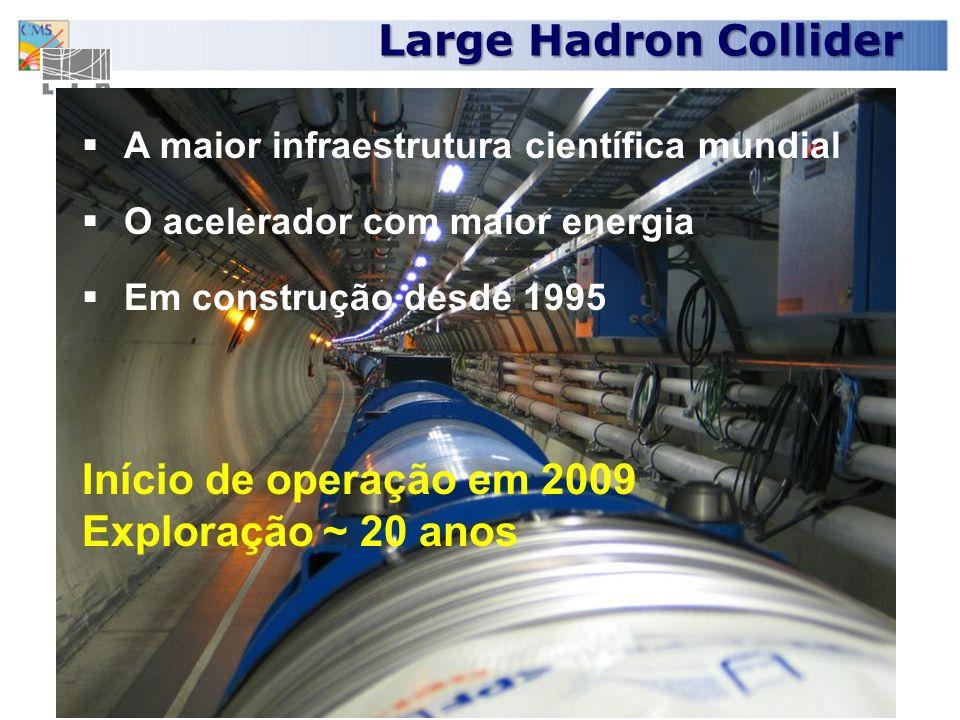 15 Trigger e Aquisição de Dados Trigger de Nível 1: Processadores especializados Capacidade de de cálculo equivalente a 50 000 PCs High-bandwith network: 100 Gbyte/s Trigger de Alto Nível: ~5000 Computadores 100 TByte/s 100 GByte/s 100 MByte/s Taxa de colisão ~ 10 9 Hz Factor de rejeição do trigger 10 7 Dados armazenados/ano ~ 10 6 Gbyte ECAL HCAL TRK MU