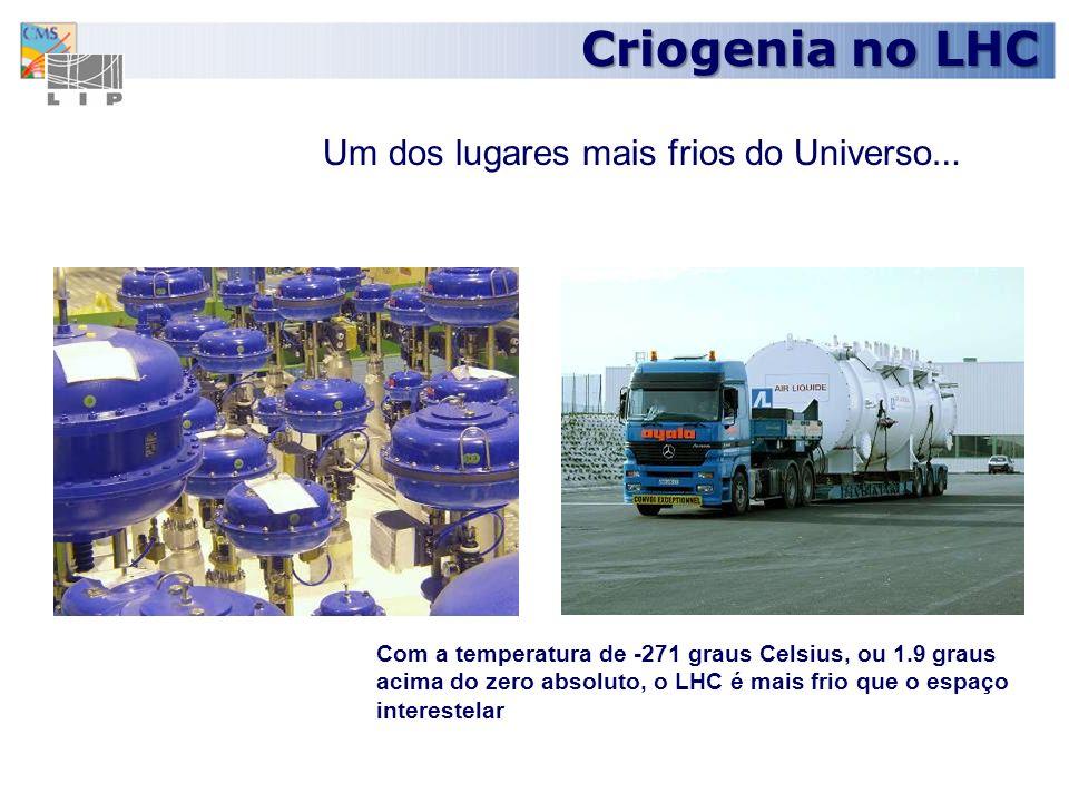 19 2007-08: Instalação de CMS