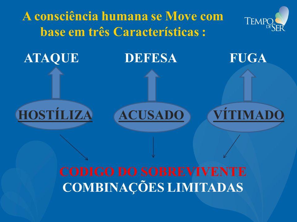 A consciência humana se Move com base em três Características : ATAQUE DEFESA FUGA HOSTÍLIZA ACUSADO VÍTIMADO CODIGO DO SOBREVIVENTE COMBINAÇÕES LIMIT