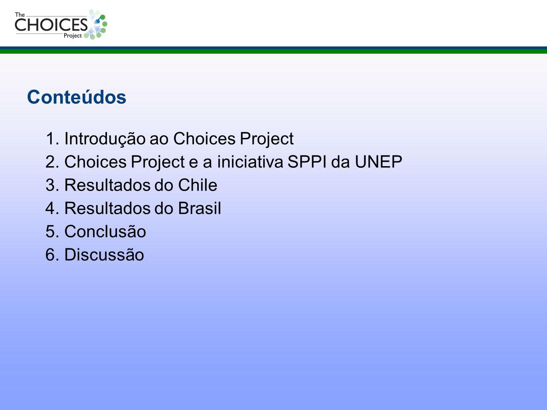 Conteúdos 1. Introdução ao Choices Project 2. Choices Project e a iniciativa SPPI da UNEP 3. Resultados do Chile 4. Resultados do Brasil 5. Conclusão
