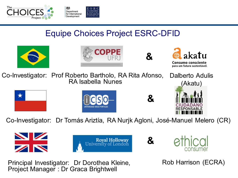 Equipe Choices Project ESRC-DFID & & & Co-Investigator: Prof Roberto Bartholo, RA Rita Afonso, RA Isabella Nunes Principal Investigator: Dr Dorothea K