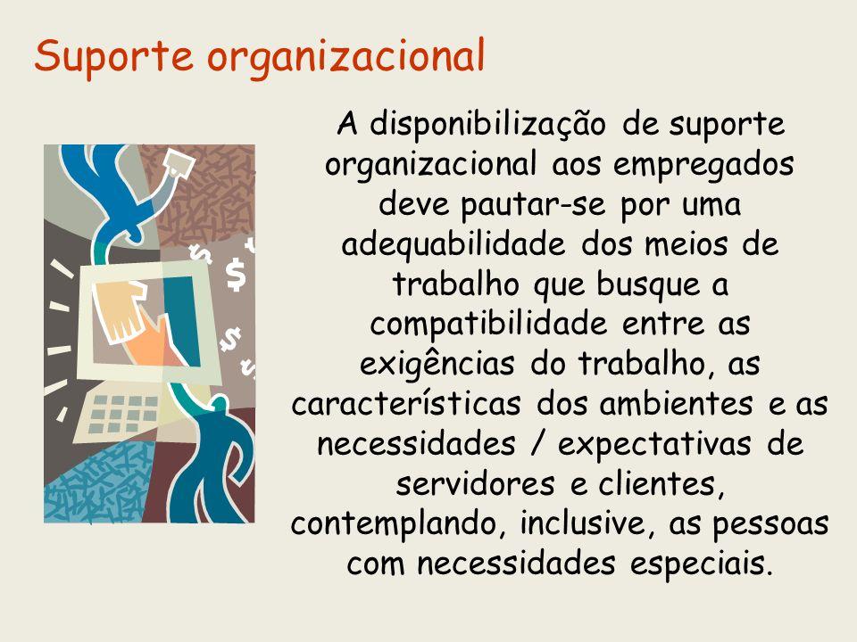 A disponibilização de suporte organizacional aos empregados deve pautar-se por uma adequabilidade dos meios de trabalho que busque a compatibilidade e