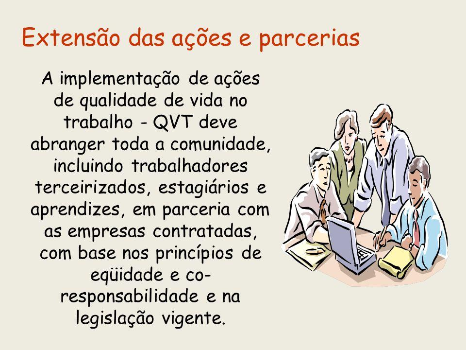 Extensão das ações e parcerias A implementação de ações de qualidade de vida no trabalho - QVT deve abranger toda a comunidade, incluindo trabalhadore