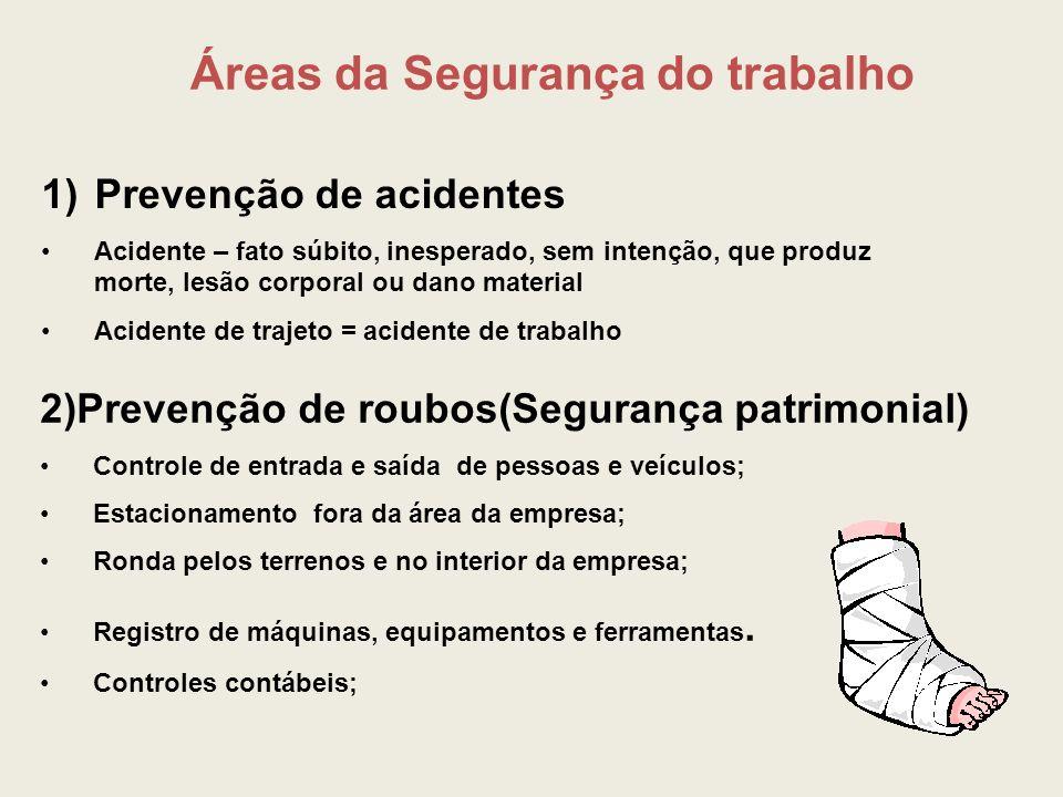 Áreas da Segurança do trabalho 1)Prevenção de acidentes Acidente – fato súbito, inesperado, sem intenção, que produz morte, lesão corporal ou dano mat