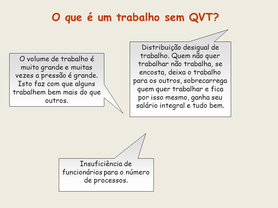 O que é um trabalho sem QVT? O volume de trabalho é muito grande e muitas vezes a pressão é grande. Isto faz com que alguns trabalhem bem mais do que