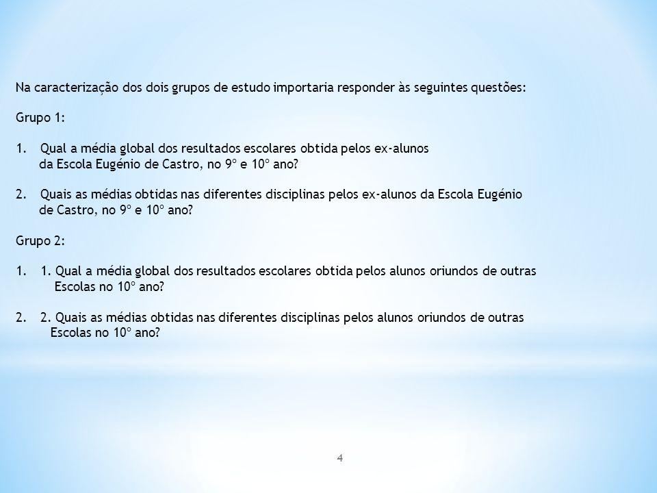 Na caracterização dos dois grupos de estudo importaria responder às seguintes questões: Grupo 1: 1.Qual a média global dos resultados escolares obtida pelos ex-alunos da Escola Eugénio de Castro, no 9º e 10º ano.