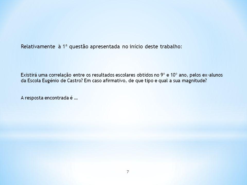 Relativamente à 1ª questão apresentada no início deste trabalho: Existirá uma correlação entre os resultados escolares obtidos no 9º e 10º ano, pelos ex-alunos da Escola Eugénio de Castro.