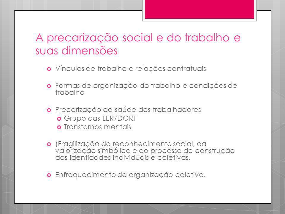A precarização social e do trabalho e suas dimensões Vínculos de trabalho e relações contratuais Formas de organização do trabalho e condições de trab
