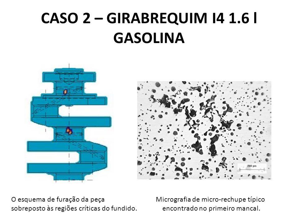 CASO 2 – GIRABREQUIM I4 1.6 l GASOLINA O esquema de furação da peça Micrografia de micro-rechupe típico sobreposto às regiões críticas do fundido.