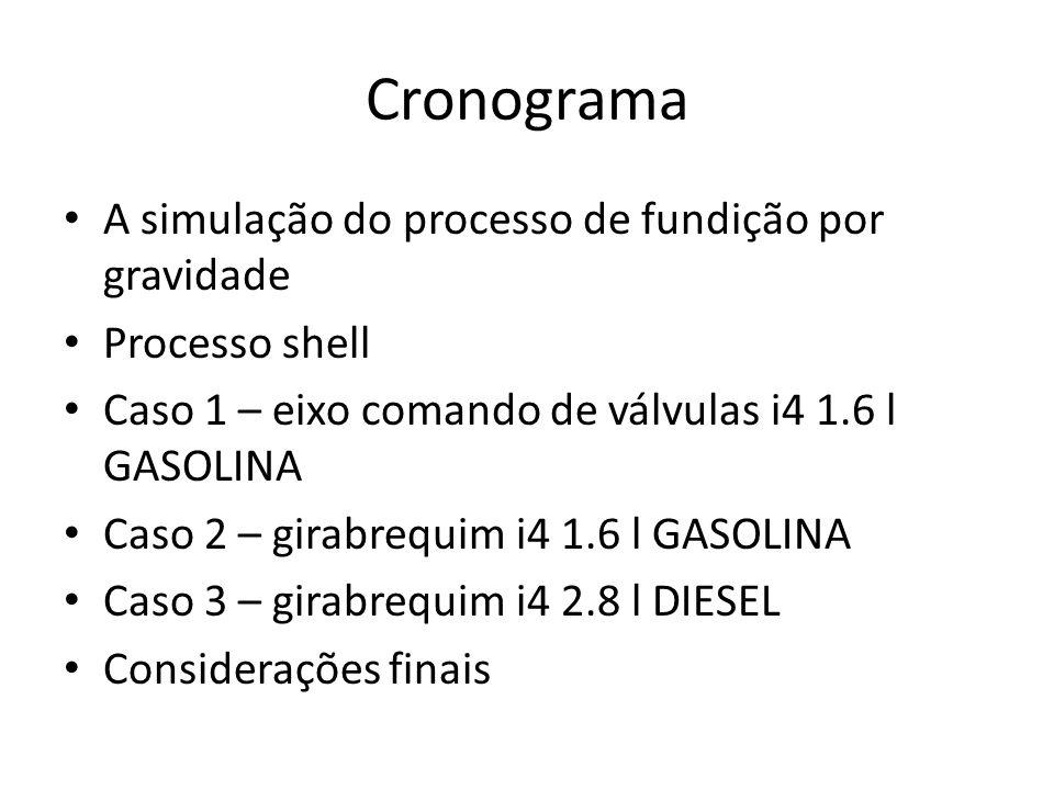 Cronograma A simulação do processo de fundição por gravidade Processo shell Caso 1 – eixo comando de válvulas i4 1.6 l GASOLINA Caso 2 – girabrequim i4 1.6 l GASOLINA Caso 3 – girabrequim i4 2.8 l DIESEL Considerações finais