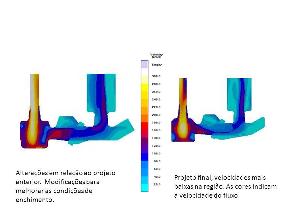 Alterações em relação ao projeto anterior.Modificações para melhorar as condições de enchimento.